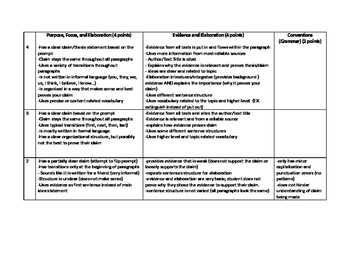 Student Friendly Expository Essay Rubric