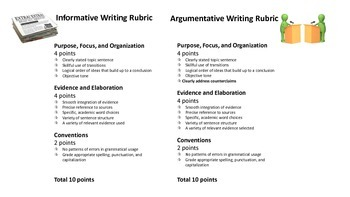 Student-Friendly Writing Checklst for CCSS Informational a