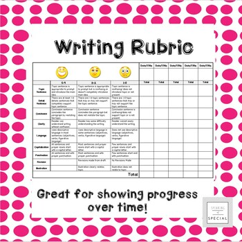 Student Friendly Writing Rubric