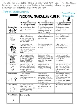 Student Friendly Writing Rubric 6 Traits Writing Personal
