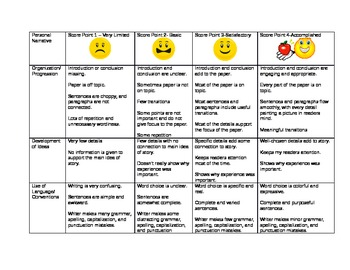 Student Friendly Writing Rubrics