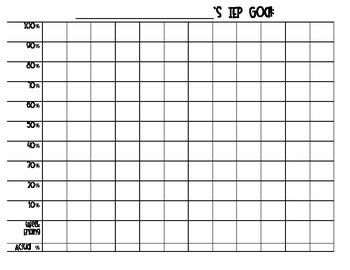Student Goal Setting Graphs