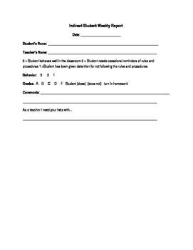 Student Indirect Report