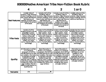 Student Non-Fiction Book Publishing Rubric