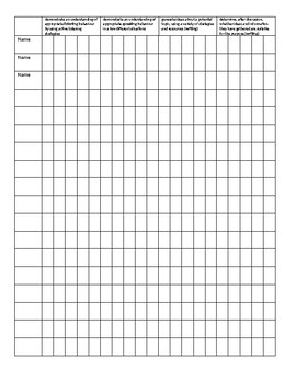 Student Observation Checklist for Shared Writing - Ontario