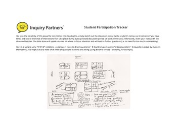 Student Participation Tracker