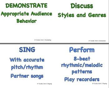 Student Performance Indicators Card Set, Elem. Music, K-4,
