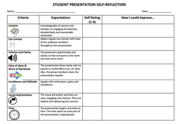 Student Presentation Rubric, Self-Reflection and Peer-Reflection