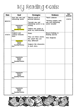 Student Reading Goal Template - Cafe compatible
