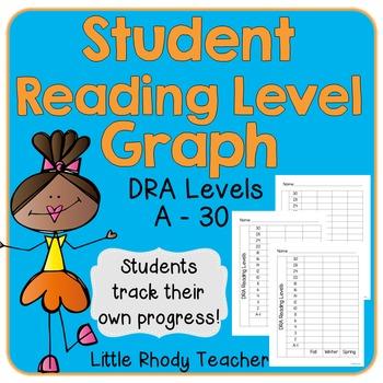 Student Reading Level Graph FREEBIE