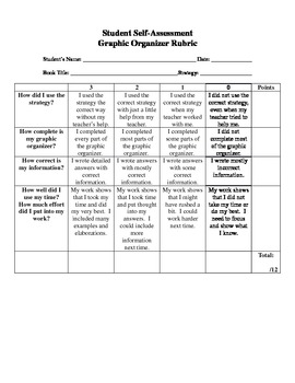 Student Self-Assessment Rubric for Graphic Organizers