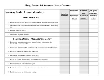 Student Self Assessment for Biology - Learning Goals Inclu
