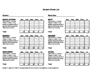 Student Self Checklist-for IEP objectives
