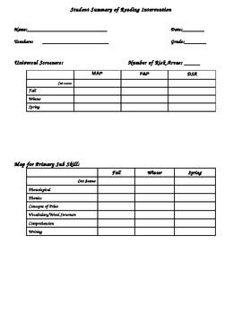 Student Summary of Reading Intervention