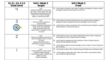 Student Tracking Scale Checklist