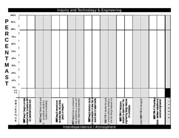 Student Tracking Sheet: Editable