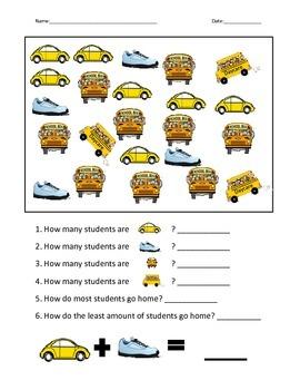Student Transportation Data