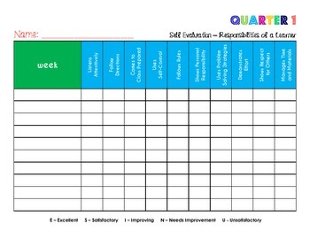 Student Weekly Self Evaluation of Responsibilities of a Le