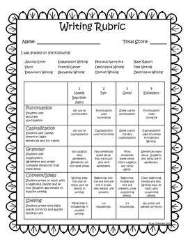 Student Writing Rubric