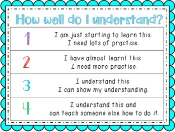 Student assess yourself chart