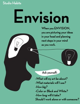 Studio Habits Poster: Envision