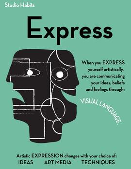 Studio Habits Poster: Express