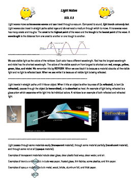 Study Notes on Light