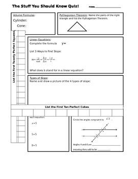 Stuff You Should Know Quiz - 8th Grade Common Core Math