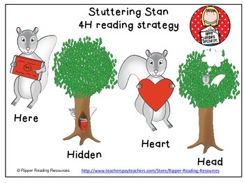 """""""Stuttering Stan Takes a Stand"""" 4H Reading Strategy"""