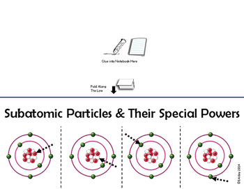 Atomic Structure foldable worksheet for interactive notebook
