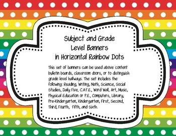 Subject and Grade Level Banners Horizontal Rainbow Dots