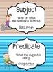 Subject and Predicate Mini Poster