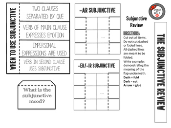 Subjunctive Review: Spanish Interactive Notebook Page
