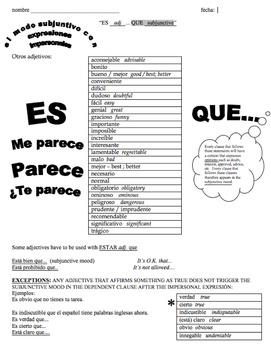 Subjunctive mode -modo subjuntivo -basic structures that p