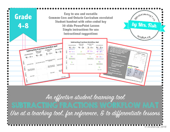 Subtracting Fractions Complete Lesson with PowerPoint & Gu