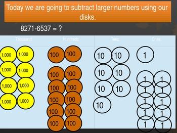 Subtracting over Zero