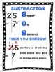Subtraction Regrouping Anchor Chart