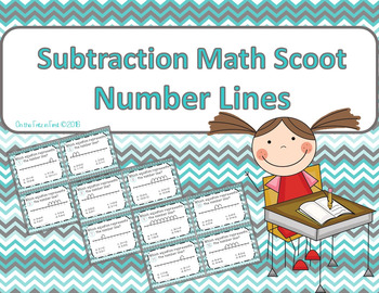 Subtraction Scoot (with number lines)!