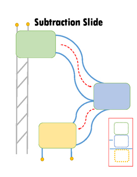Subtraction Slide