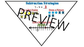 Subtraction Strategies Banner