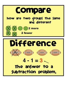 Subtraction Vocabulary Cards First Grade