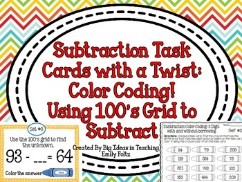 Subtraction With a Twist: Subtracting Two Digit Numbers wi