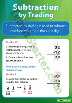 Subtraction by Trading Poster