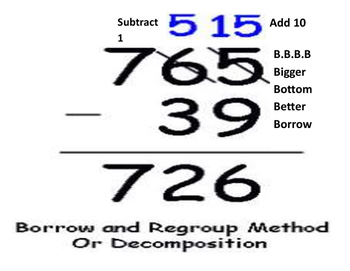 Subtraction with Borrowing Anchor Chart (BBBB)