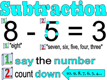 Subtraction Visual with Touch Dots