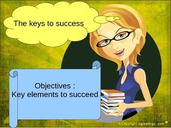 Success- Failure, motivational powerpoint for assemblies