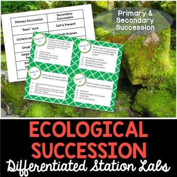 Succession Student-Led Station Lab