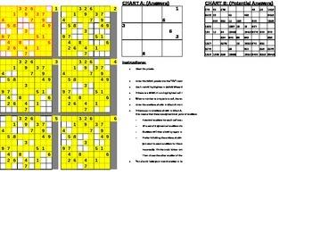 Sudoku Secretary by LivingStone Scheduler