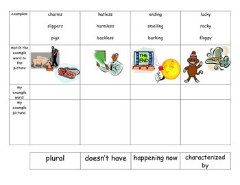 Suffix Foldable for -s, -less, -ing, -y Journey's Lesson