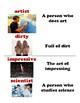 Suffixes Sort